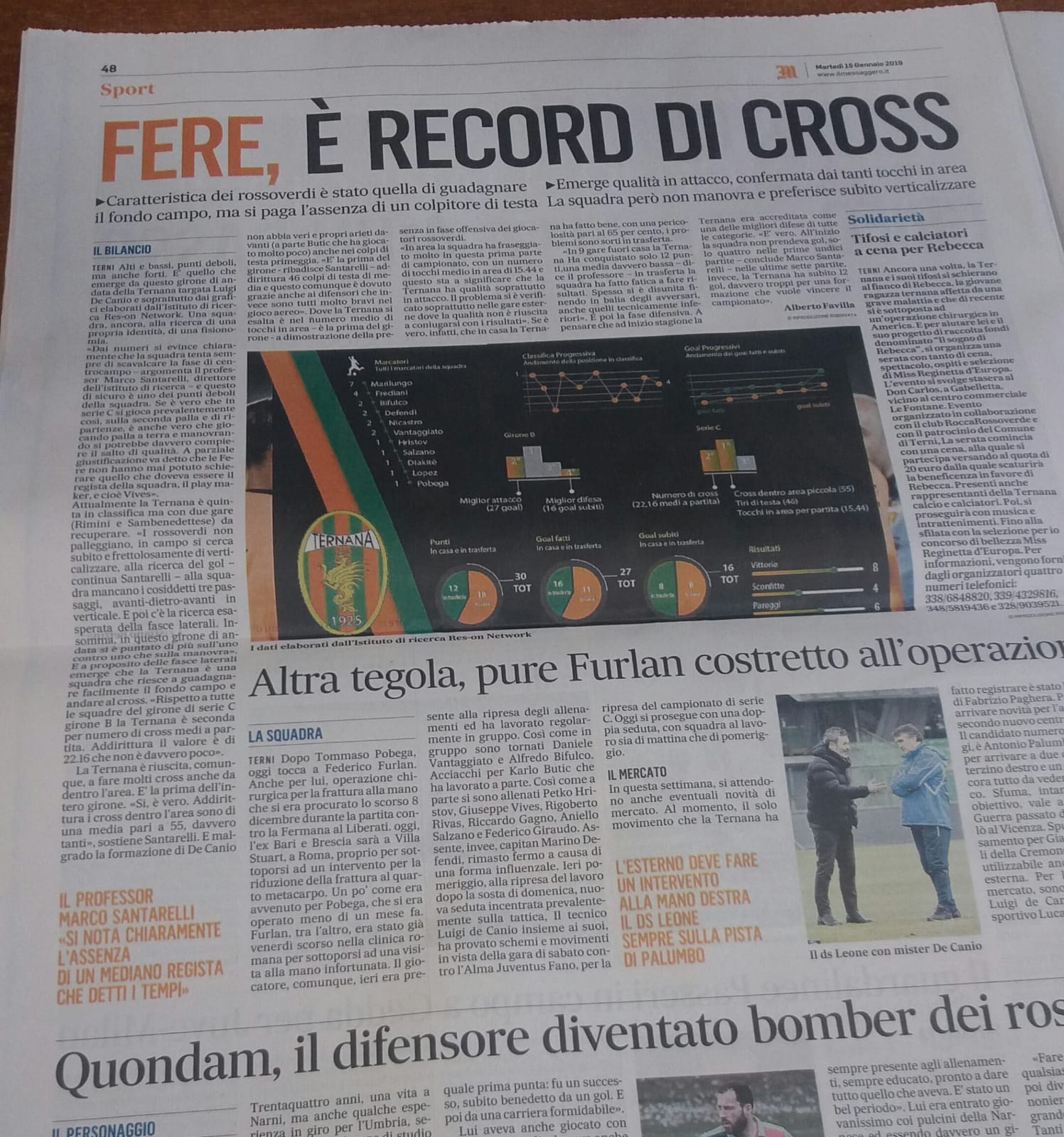 Il Messaggero I dati elaborati da Res On Network per la Ternana